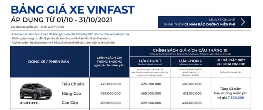 Bảng giá xe vinfast fadil tháng 10/2021